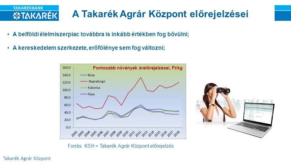 Takarék Agrár Központ A Takarék Agrár Központ előrejelzései A belföldi élelmiszerpiac továbbra is inkább értékben fog bővülni; A kereskedelem szerkezete, erőfölénye sem fog változni; Fontosabb növények árelőrejelzései, Ft/kg Forrás: KSH + Takarék Agrár Központ előrejelzés