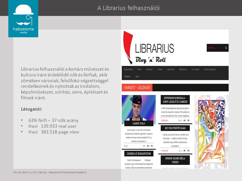 A Librarius felhasználói Librarius felhasználói a kortárs művészet és kultúra iránt érdeklődő nők és férfiak, akik zömében városiak, felsőfokú végzettséggel rendelkeznek és nyitottak az irodalom, képzőművészet, színház, zene, építészet és filmek iránt.