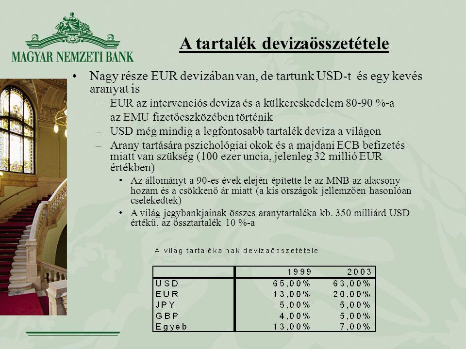 A tartalék devizaösszetétele Nagy része EUR devizában van, de tartunk USD-t és egy kevés aranyat is –EUR az intervenciós deviza és a külkereskedelem 80-90 %-a az EMU fizetőeszközében történik –USD még mindig a legfontosabb tartalék deviza a világon –Arany tartására pszichológiai okok és a majdani ECB befizetés miatt van szükség (100 ezer uncia, jelenleg 32 millió EUR értékben) Az állományt a 90-es évek elején építette le az MNB az alacsony hozam és a csökkenő ár miatt (a kis országok jellemzően hasonlóan cselekedtek) A világ jegybankjainak összes aranytartaléka kb.