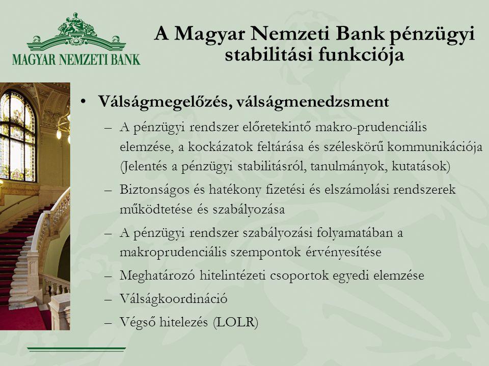 A Magyar Nemzeti Bank pénzügyi stabilitási funkciója Válságmegelőzés, válságmenedzsment –A pénzügyi rendszer előretekintő makro-prudenciális elemzése, a kockázatok feltárása és széleskörű kommunikációja (Jelentés a pénzügyi stabilitásról, tanulmányok, kutatások) –Biztonságos és hatékony fizetési és elszámolási rendszerek működtetése és szabályozása –A pénzügyi rendszer szabályozási folyamatában a makroprudenciális szempontok érvényesítése –Meghatározó hitelintézeti csoportok egyedi elemzése –Válságkoordináció –Végső hitelezés (LOLR)