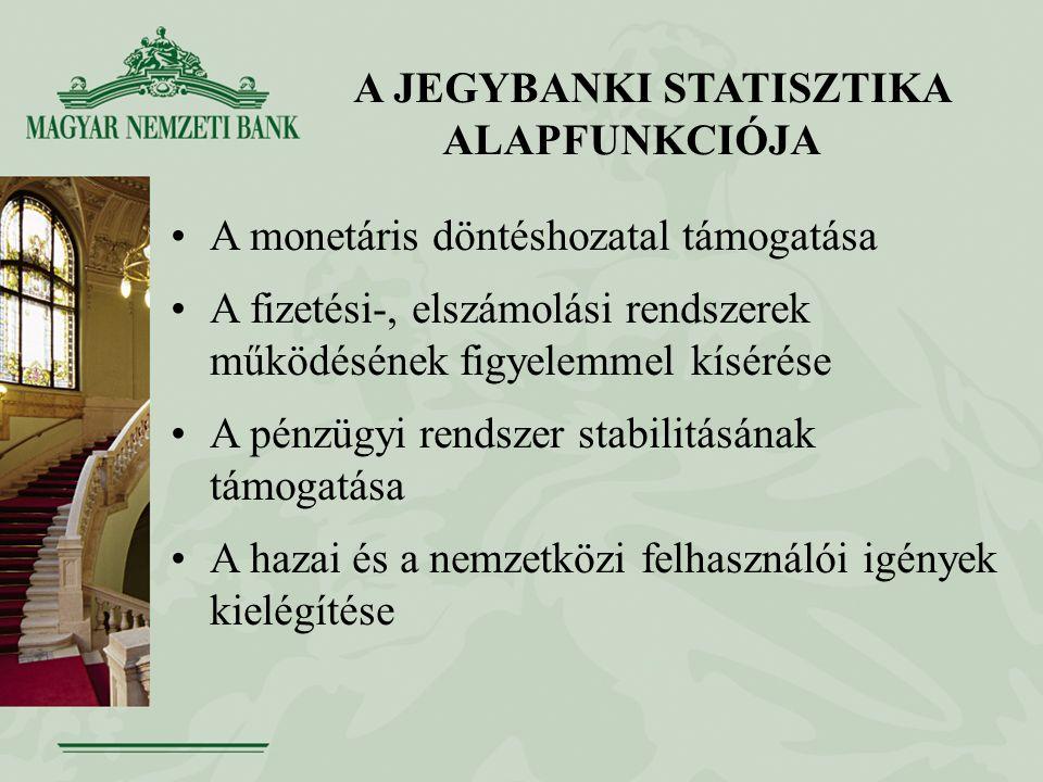 A JEGYBANKI STATISZTIKA ALAPFUNKCIÓJA A monetáris döntéshozatal támogatása A fizetési-, elszámolási rendszerek működésének figyelemmel kísérése A pénzügyi rendszer stabilitásának támogatása A hazai és a nemzetközi felhasználói igények kielégítése