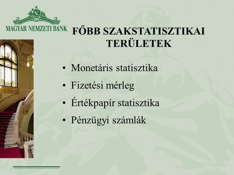 FŐBB SZAKSTATISZTIKAI TERÜLETEK Monetáris statisztika Fizetési mérleg Értékpapír statisztika Pénzügyi számlák