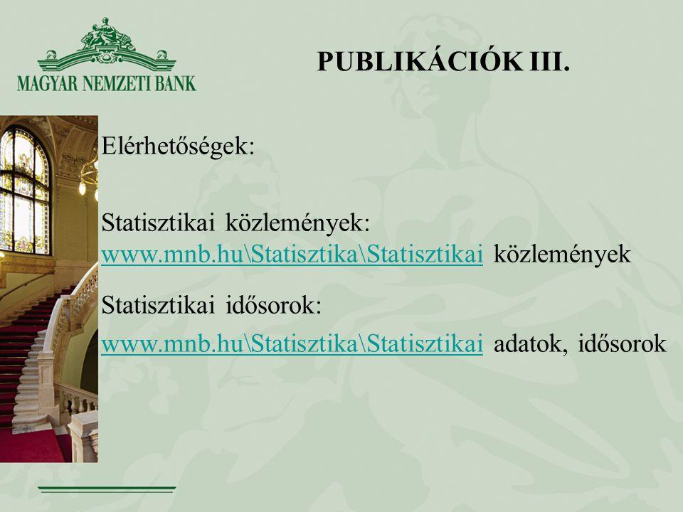PUBLIKÁCIÓK III. Elérhetőségek: Statisztikai közlemények: www.mnb.hu\Statisztika\Statisztikai közlemények www.mnb.hu\Statisztika\Statisztikai Statiszt