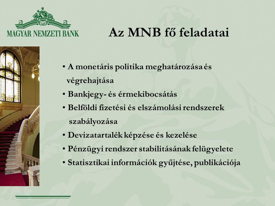 Az MNB fő feladatai A monetáris politika meghatározása és végrehajtása Bankjegy- és érmekibocsátás Belföldi fizetési és elszámolási rendszerek szabályozása Devizatartalék képzése és kezelése Pénzügyi rendszer stabilitásának felügyelete Statisztikai információk gyűjtése, publikációja