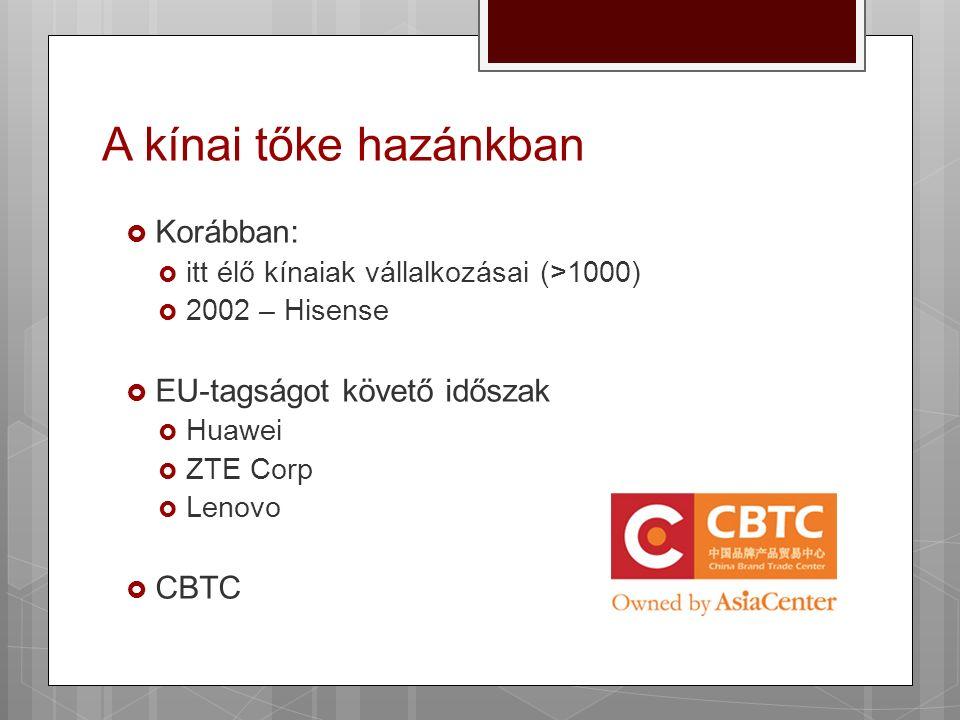 A kínai tőke hazánkban  Korábban:  itt élő kínaiak vállalkozásai (>1000)  2002 – Hisense  EU-tagságot követő időszak  Huawei  ZTE Corp  Lenovo  CBTC