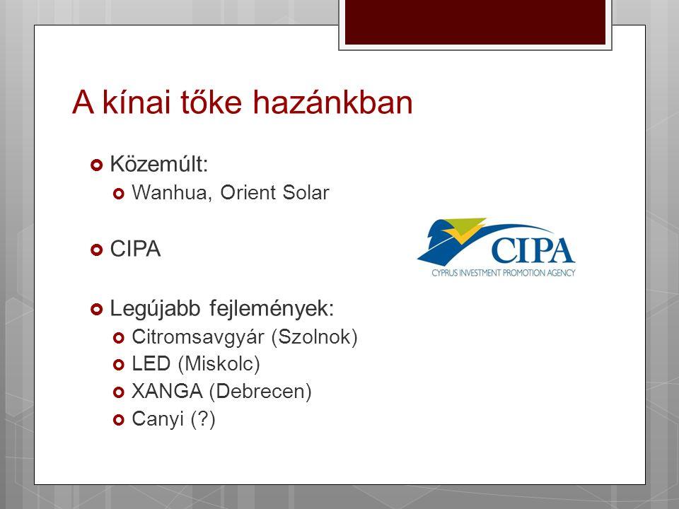 A kínai tőke hazánkban  Közemúlt:  Wanhua, Orient Solar  CIPA  Legújabb fejlemények:  Citromsavgyár (Szolnok)  LED (Miskolc)  XANGA (Debrecen)  Canyi ( )