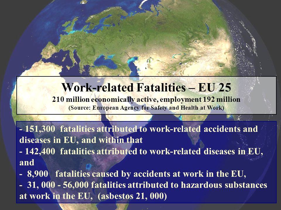 Work-related Fatalities – EU 25 210 million economically active, employment 192 million (Source: European Agency for Safety and Health at Work) - 151,