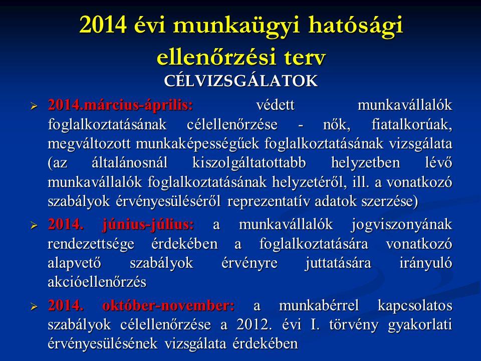CÉLVIZSGÁLATOK 2222014.március-április: védett munkavállalók foglalkoztatásának célellenőrzése - nők, fiatalkorúak, megváltozott munkaképességűek