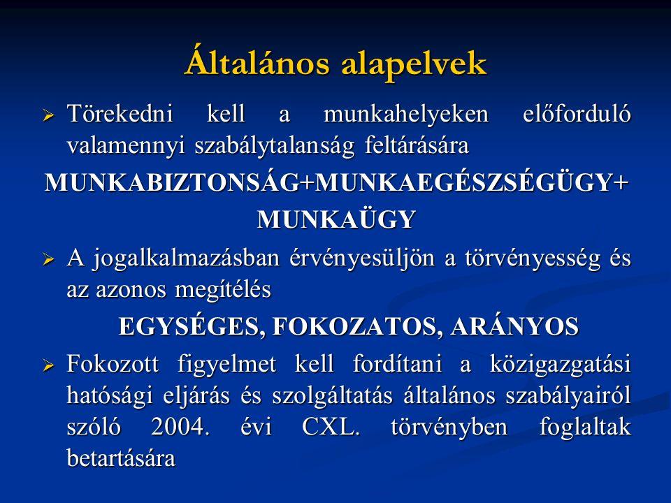 Köszönöm megtisztelő figyelmüket! Elérhetőség: Emődi Ferencné (34) 512-470, 512-476)