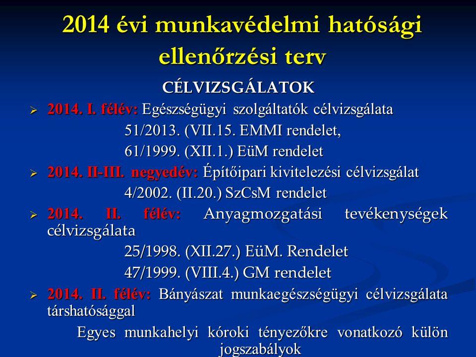 CÉLVIZSGÁLATOK 2222014. I. félév: Egészségügyi szolgáltatók célvizsgálata 51/2013. (VII.15. EMMI rendelet, 61/1999. (XII.1.) EüM rendelet 2222