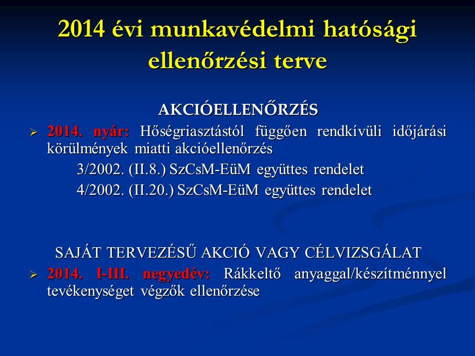 2014 évi munkavédelmi hatósági ellenőrzési terve AKCIÓELLENŐRZÉS 2222014. nyár: Hőségriasztástól függően rendkívüli időjárási körülmények miatti a