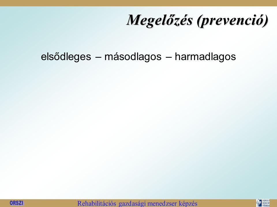 Megelőzés (prevenció) elsődleges – másodlagos – harmadlagos