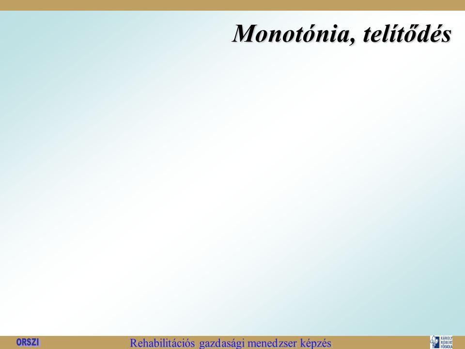 Monotónia, telítődés
