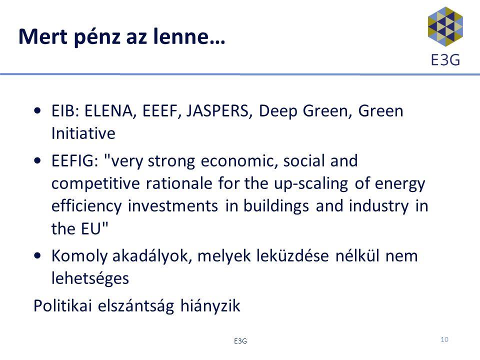 Mert pénz az lenne… EIB: ELENA, EEEF, JASPERS, Deep Green, Green Initiative EEFIG: very strong economic, social and competitive rationale for the up-scaling of energy efficiency investments in buildings and industry in the EU Komoly akadályok, melyek leküzdése nélkül nem lehetséges Politikai elszántság hiányzik E3G 10