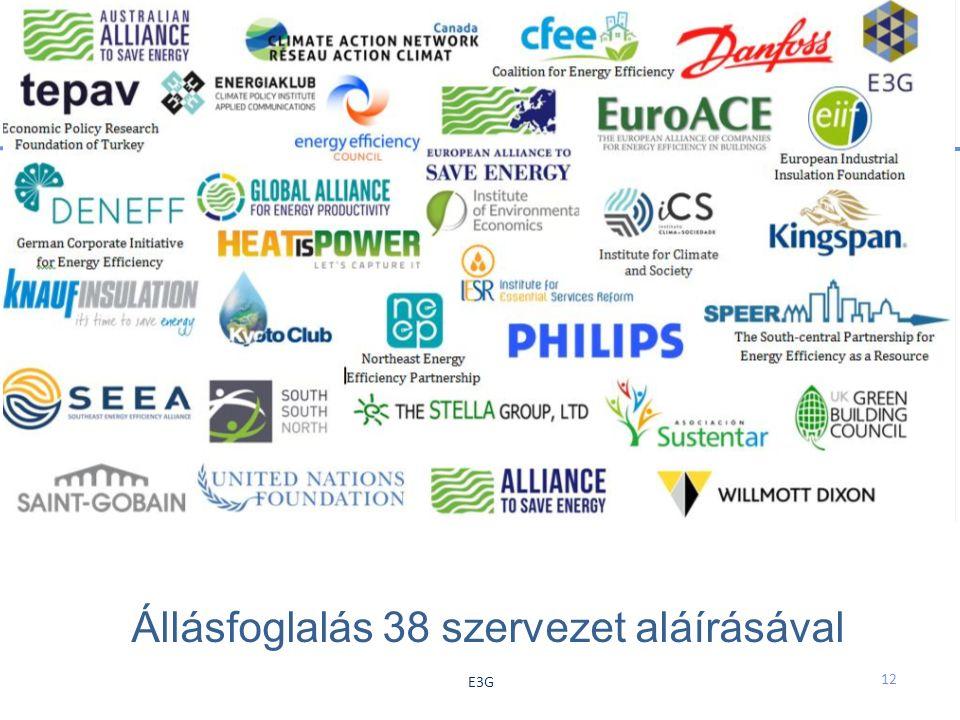 E3G 12 Állásfoglalás 38 szervezet aláírásával