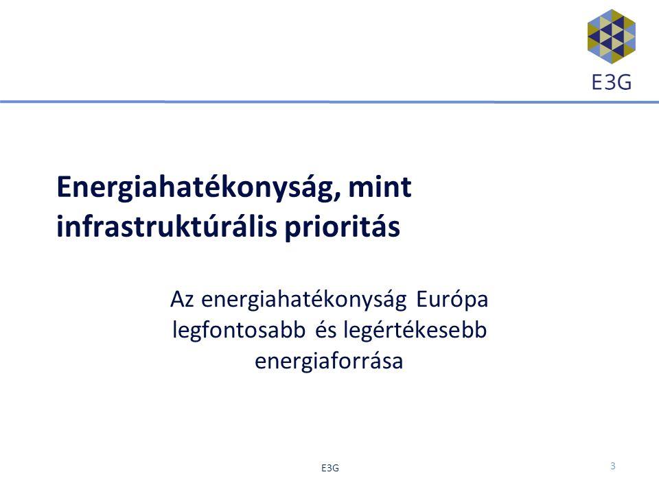 Energiahatékonyság, mint infrastruktúrális prioritás Az energiahatékonyság Európa legfontosabb és legértékesebb energiaforrása E3G 3