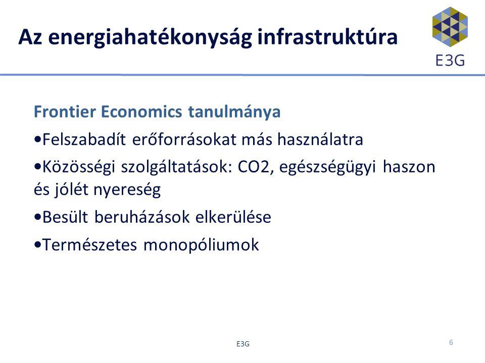 Az energiahatékonyság infrastruktúra Frontier Economics tanulmánya Felszabadít erőforrásokat más használatra Közösségi szolgáltatások: CO2, egészségügyi haszon és jólét nyereség Besült beruházások elkerülése Természetes monopóliumok E3G 6
