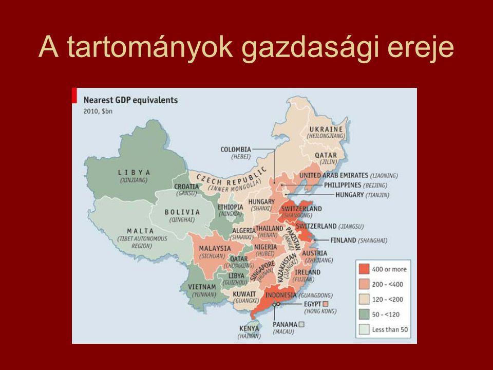 A tartományok gazdasági ereje