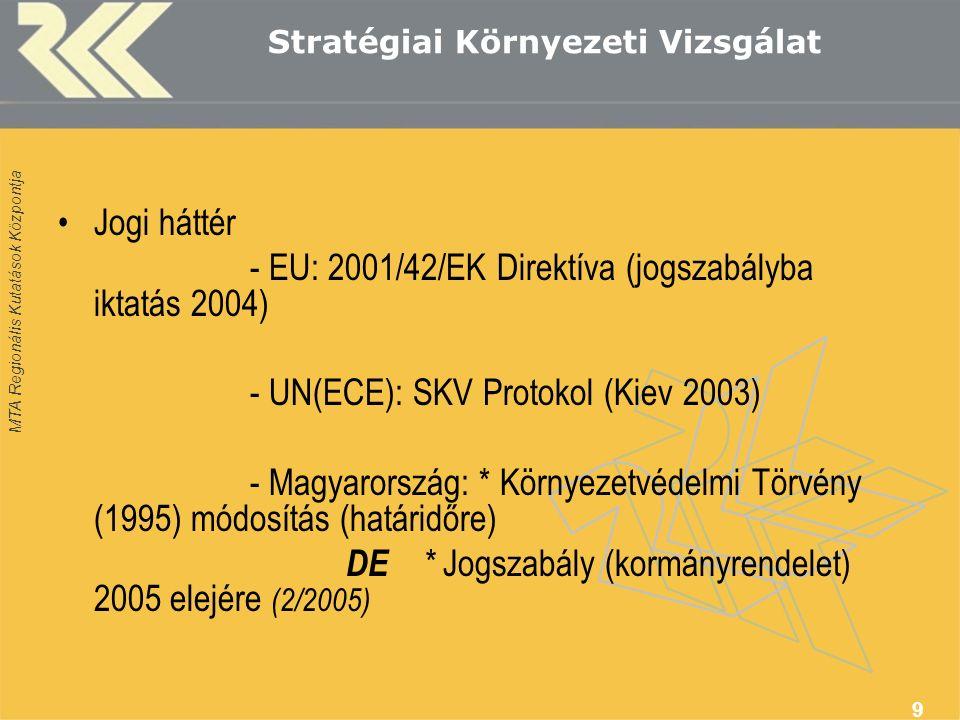 MTA Regionális Kutatások Központja 9 Stratégiai Környezeti Vizsgálat Jogi háttér - EU: 2001/42/EK Direktíva (jogszabályba iktatás 2004) - UN(ECE): SKV Protokol (Kiev 2003) - Magyarország: * Környezetvédelmi Törvény (1995) módosítás (határidőre) DE * Jogszabály (kormányrendelet) 2005 elejére (2/2005)