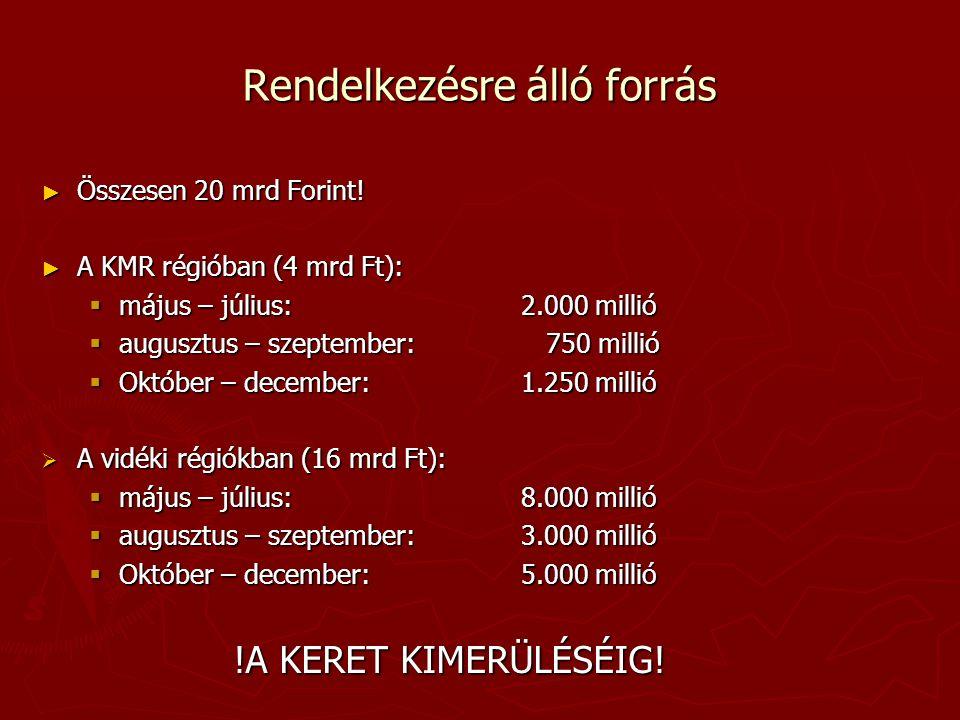 Rendelkezésre álló forrás ► Összesen 20 mrd Forint.