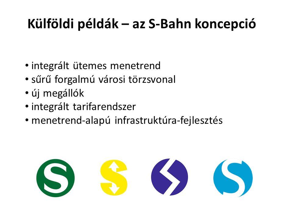 Külföldi példák – az S-Bahn koncepció integrált ütemes menetrend sűrű forgalmú városi törzsvonal új megállók integrált tarifarendszer menetrend-alapú infrastruktúra-fejlesztés