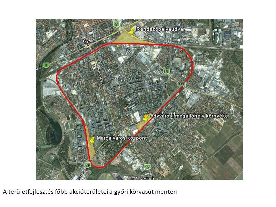 A területfejlesztés főbb akcióterületei a győri körvasút mentén