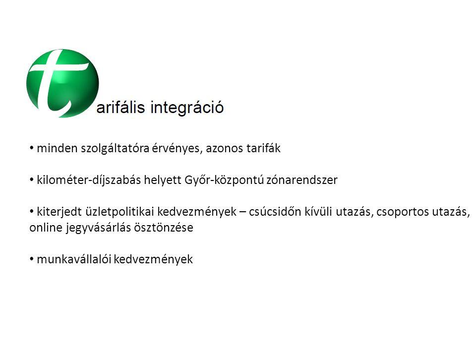 V minden szolgáltatóra érvényes, azonos tarifák kilométer-díjszabás helyett Győr-központú zónarendszer kiterjedt üzletpolitikai kedvezmények – csúcsidőn kívüli utazás, csoportos utazás, online jegyvásárlás ösztönzése munkavállalói kedvezmények t arifális integráció