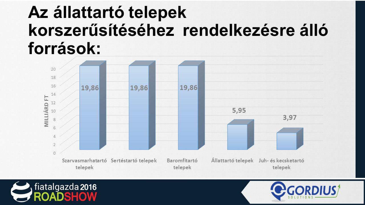 Lineár öntözőberendezés beruházás- gazdaságossági vizsgálata jó termőhelyen – beruházási támogatás nélkül és támogatás mellett – MegnevezésNPV (Ft/ha)DPP (év)PIIRR (%) Beruházás támogatás nélkül139 617121,188,14 Beruházás támogatással522 11662,3622,43 Forrás: Kovács Evelin előadása alapján