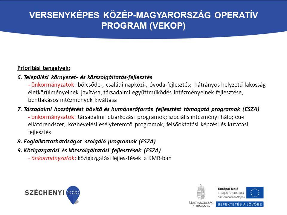 VERSENYKÉPES KÖZÉP-MAGYARORSZÁG OPERATÍV PROGRAM (VEKOP) Prioritási tengelyek: 6. Települési környezet- és közszolgáltatás-fejlesztés - önkormányzatok