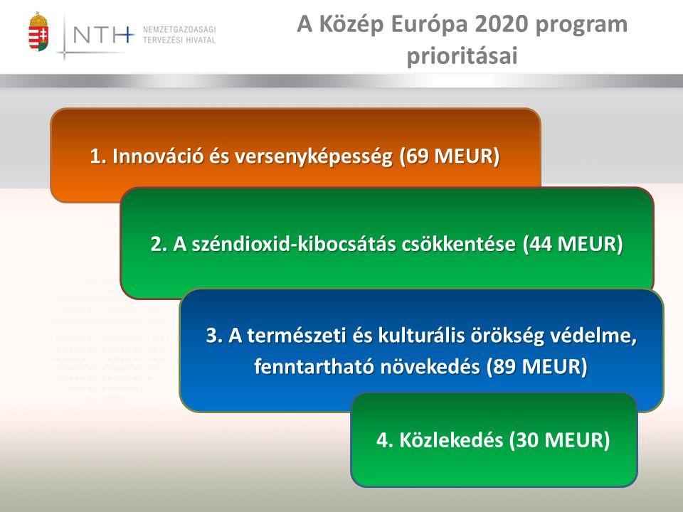 1. Innováció és versenyképesség (69 MEUR) 2. A széndioxid-kibocsátás csökkentése (44 MEUR) 3.
