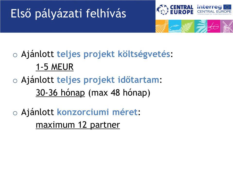 o Ajánlott teljes projekt költségvetés: 1-5 MEUR o Ajánlott teljes projekt időtartam: 30-36 hónap (max 48 hónap) o Ajánlott konzorciumi méret: maximum 12 partner Első pályázati felhívás