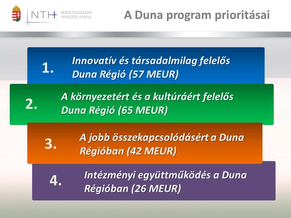 Innovatív és társadalmilag felelős Duna Régió (57 MEUR) Duna Régió (57 MEUR) A Duna program prioritásai A környezetért és a kultúráért felelős Duna Régió (65 MEUR) 2.