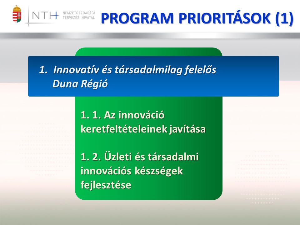 PROGRAM PRIORITÁSOK (1) 1. Innovatív és társadalmilag felelős Duna Régió Duna Régió 1.