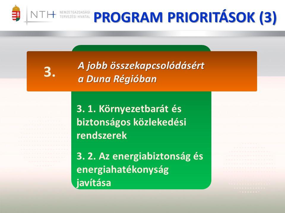 PROGRAM PRIORITÁSOK (3) A jobb összekapcsolódásért a Duna Régióban 3.