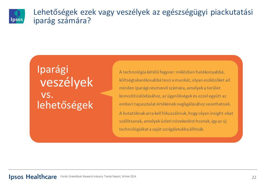 Lehetőségek ezek vagy veszélyek az egészségügyi piackutatási iparág számára.