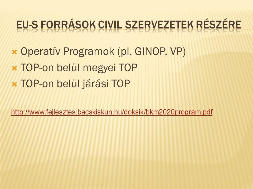  Operatív Programok (pl.