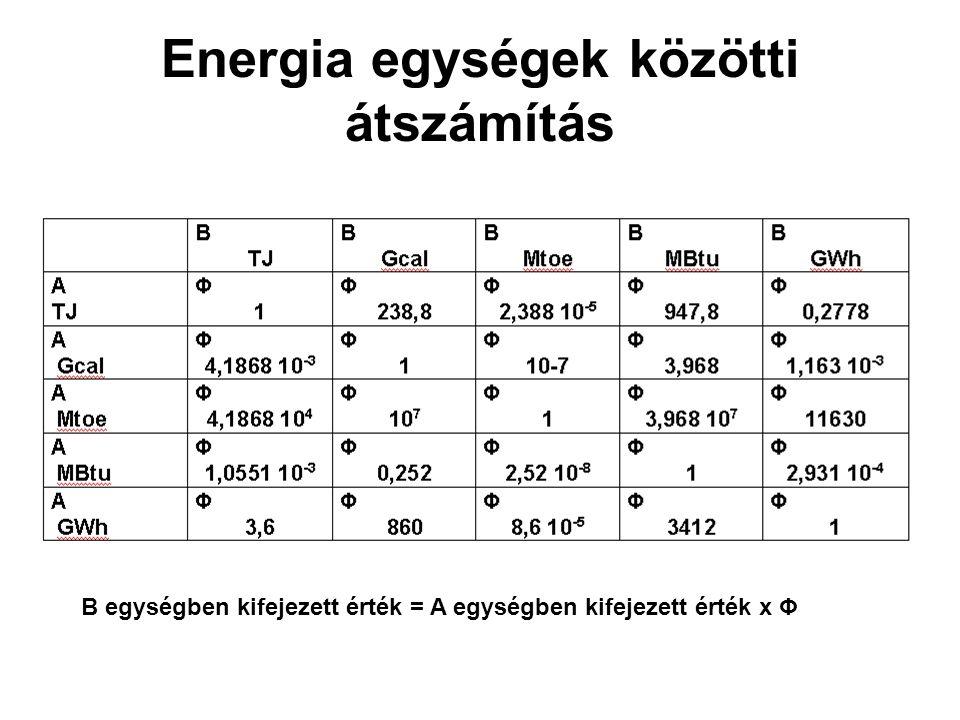 Energia egységek közötti átszámítás B egységben kifejezett érték = A egységben kifejezett érték x Φ