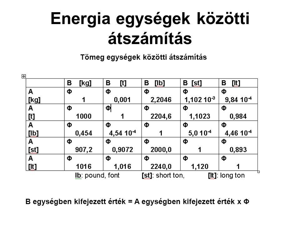 Energia egységek közötti átszámítás B egységben kifejezett érték = A egységben kifejezett érték x Φ Tömeg egységek közötti átszámítás