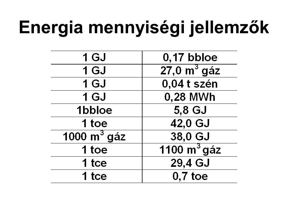 Energia mennyiségi jellemzők
