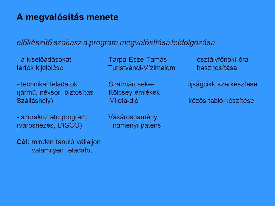 A megvalósítás menete előkészítő szakasz a program megvalósítása feldolgozása - a kiselőadásokat Tarpa-Esze Tamás osztályfőnöki óra tartók kijelölése Turistvándi-Vízimalom hasznosítása - technikai feladatok Szatmárcseke- újságcikk szerkesztése (jármű, névsor, biztosítás Kölcsey emlékek Szálláshely) Milota-dió közös tabló készítése - szórakoztató program Vásárosnamény (városnézés, DISCO) - naményi pátens Cél: minden tanuló vállaljon valamilyen feladatot