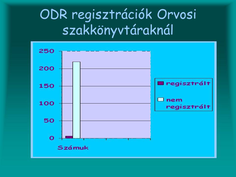 ODR regisztrációk Orvosi szakkönyvtáraknál