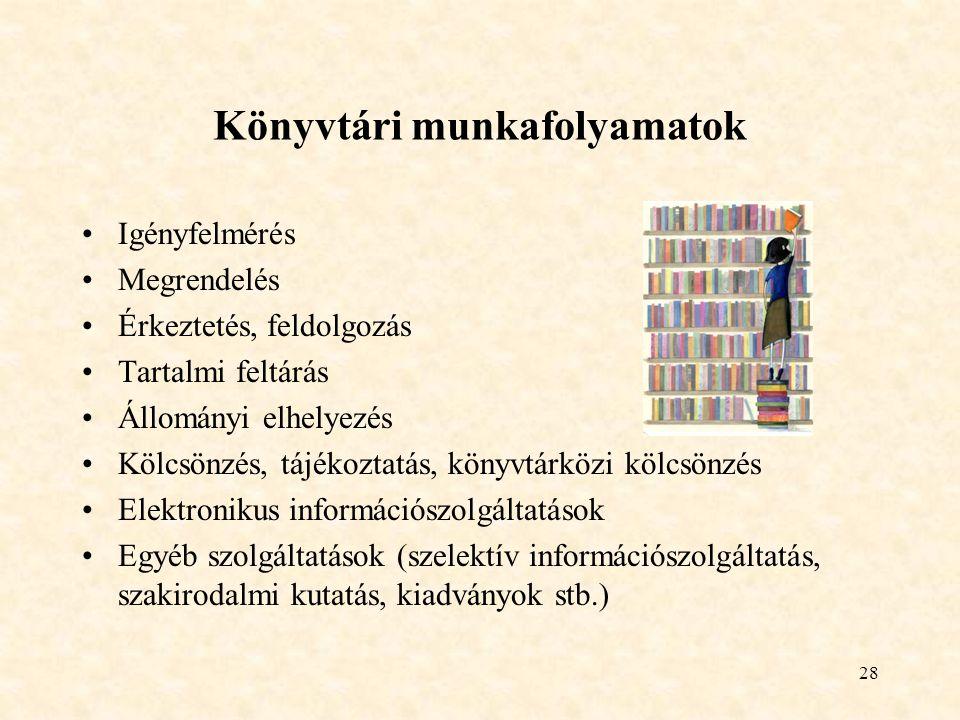 28 Könyvtári munkafolyamatok Igényfelmérés Megrendelés Érkeztetés, feldolgozás Tartalmi feltárás Állományi elhelyezés Kölcsönzés, tájékoztatás, könyvtárközi kölcsönzés Elektronikus információszolgáltatások Egyéb szolgáltatások (szelektív információszolgáltatás, szakirodalmi kutatás, kiadványok stb.)