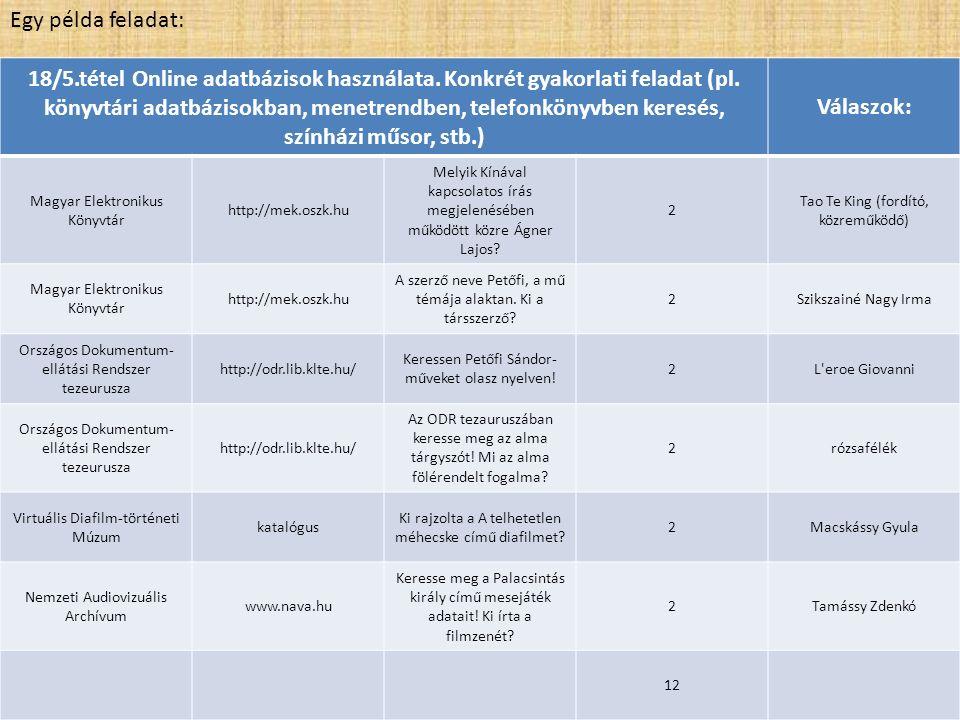 Egy példa feladat: 18/5.tétel Online adatbázisok használata.