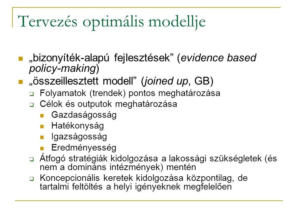 """Tervezés optimális modellje """"bizonyíték-alapú fejlesztések (evidence based policy-making) """"összeillesztett modell (joined up, GB)  Folyamatok (trendek) pontos meghatározása  Célok és outputok meghatározása Gazdaságosság Hatékonyság Igazságosság Eredményesség  Átfogó stratégiák kidolgozása a lakossági szükségletek (és nem a domináns intézmények) mentén  Koncepcionális keretek kidolgozása központilag, de tartalmi feltöltés a helyi igényeknek megfelelően"""