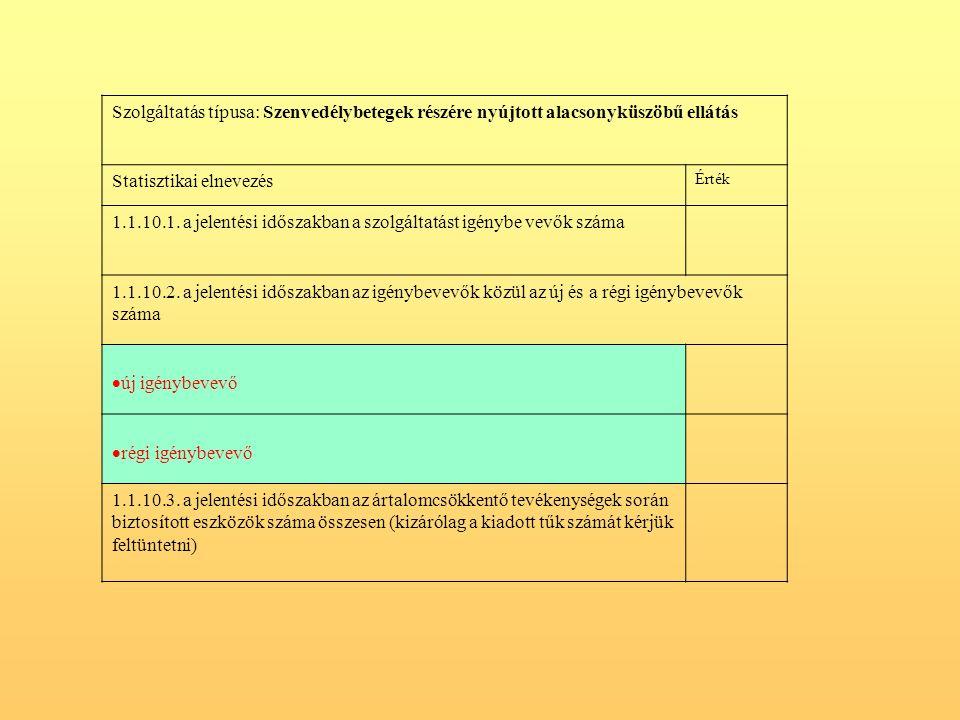 Szolgáltatás típusa: Szenvedélybetegek részére nyújtott alacsonyküszöbű ellátás Statisztikai elnevezés Érték 1.1.10.1.