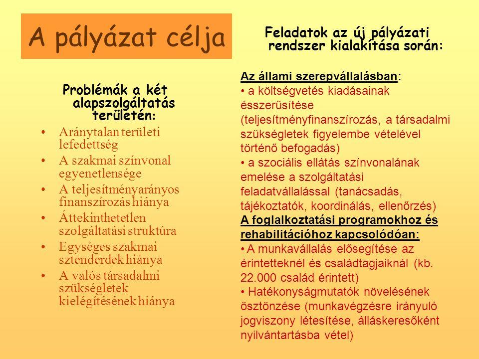 Jogszabályi háttér 3.1998.évi XXII.