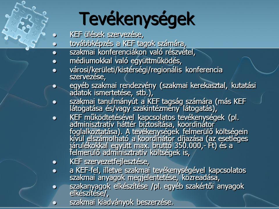 A Nemzeti Drogmegelőzési Iroda által működtetetett KEF honlapra (www.kef.hu) feltöltendő dokumentumokwww.kef.hu A Nemzeti Drogmegelőzési Iroda által működtetetett KEF honlapra (www.kef.hu) feltöltendő dokumentumokwww.kef.hu KEF érvényes SZMSZ-e (kötelező), KEF bemutatkozása (kötelező), érvényes helyi stratégia, amennyiben rendelkezésre áll, a KEF tagintézmények listája (kötelező) összhangban a 2.
