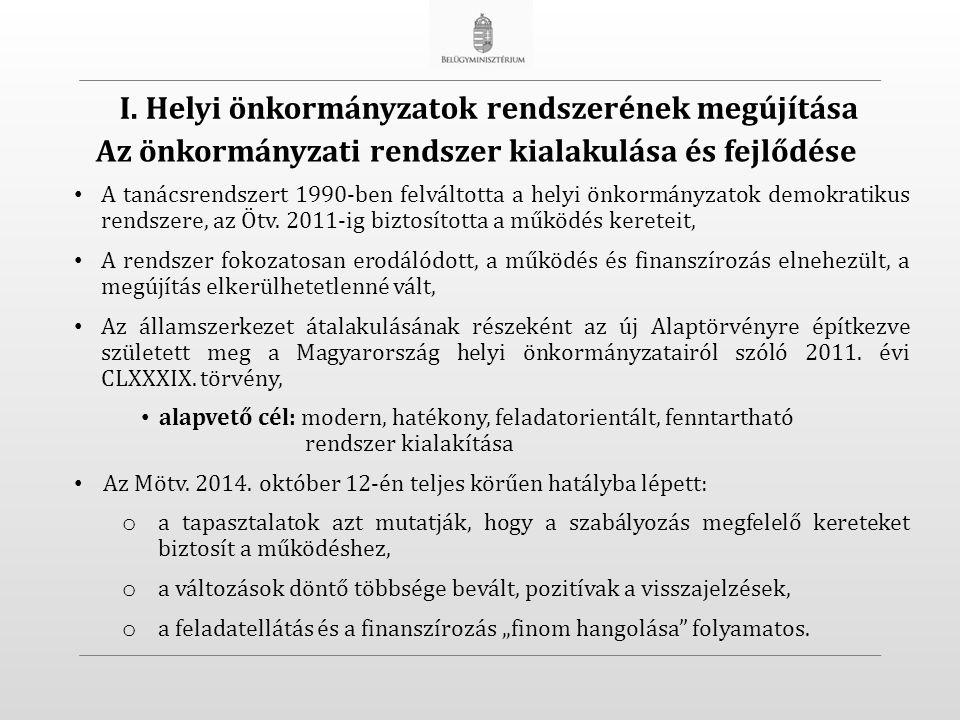 """Megvalósított projektek ÁROP 1.1.20-2012-2012-0001 """"Önkormányzati fejlesztések figyelemmel kísérése ÖFFK I."""