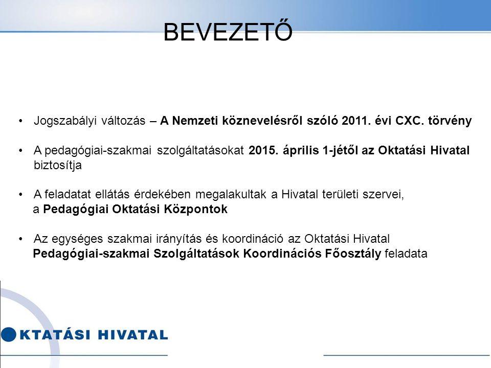 Jogszabályi változás – A Nemzeti köznevelésről szóló 2011.