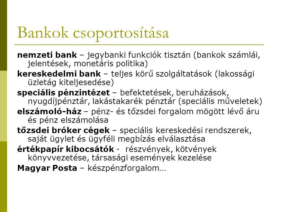 Bankok csoportosítása nemzeti bank – jegybanki funkciók tisztán (bankok számlái, jelentések, monetáris politika) kereskedelmi bank – teljes körű szolg